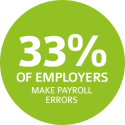 image-33-employees-errors