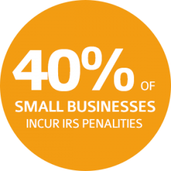 image-40-businesses-irs